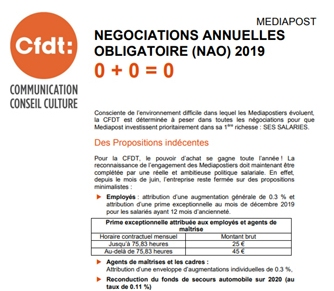 Négociations annuelles obligatoires (NAO) 20190+0=0